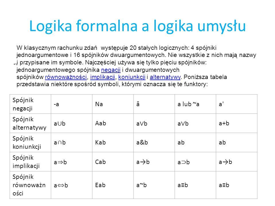 Logika formalna a logika umysłu