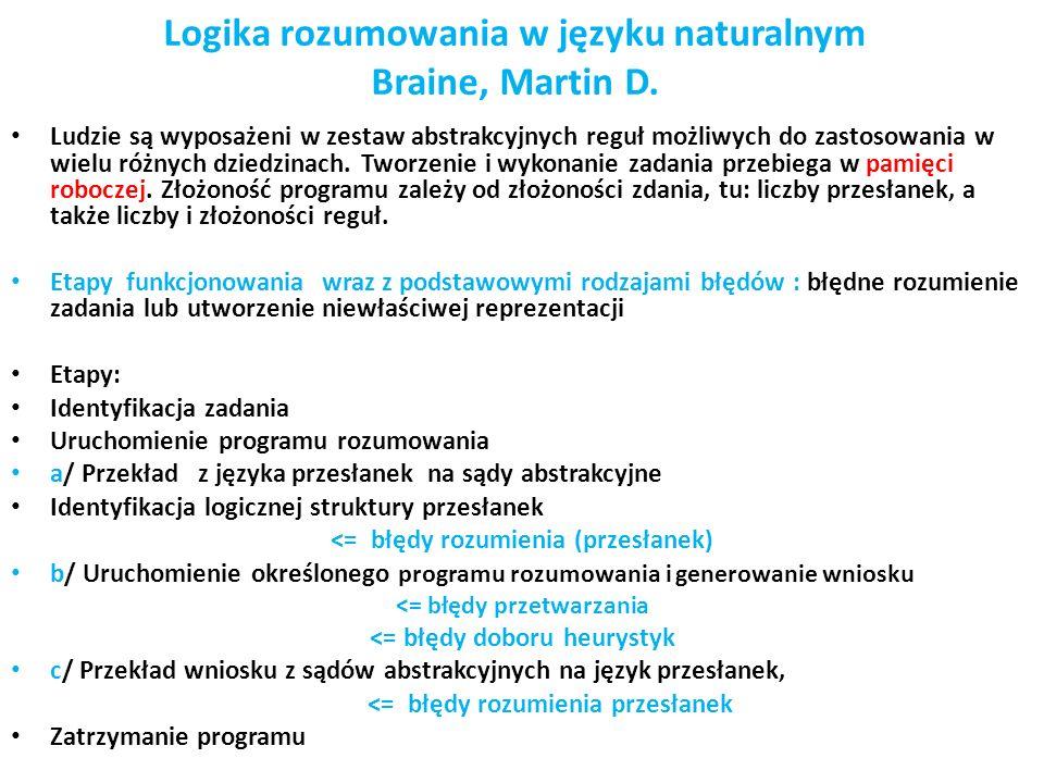 Logika rozumowania w języku naturalnym Braine, Martin D.