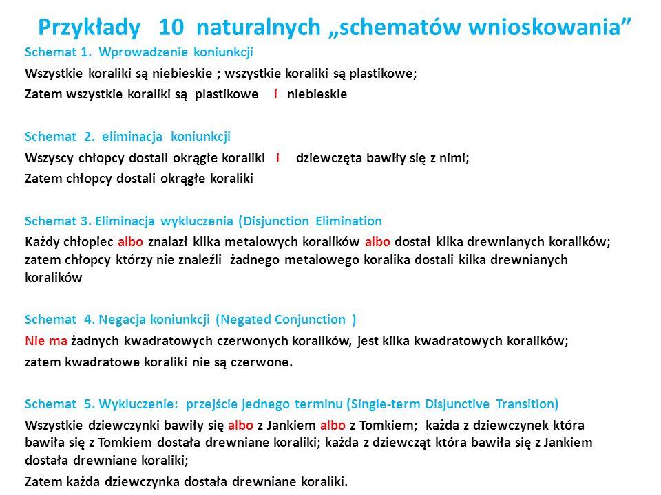 """Przykłady 10 naturalnych """"schematów wnioskowania"""