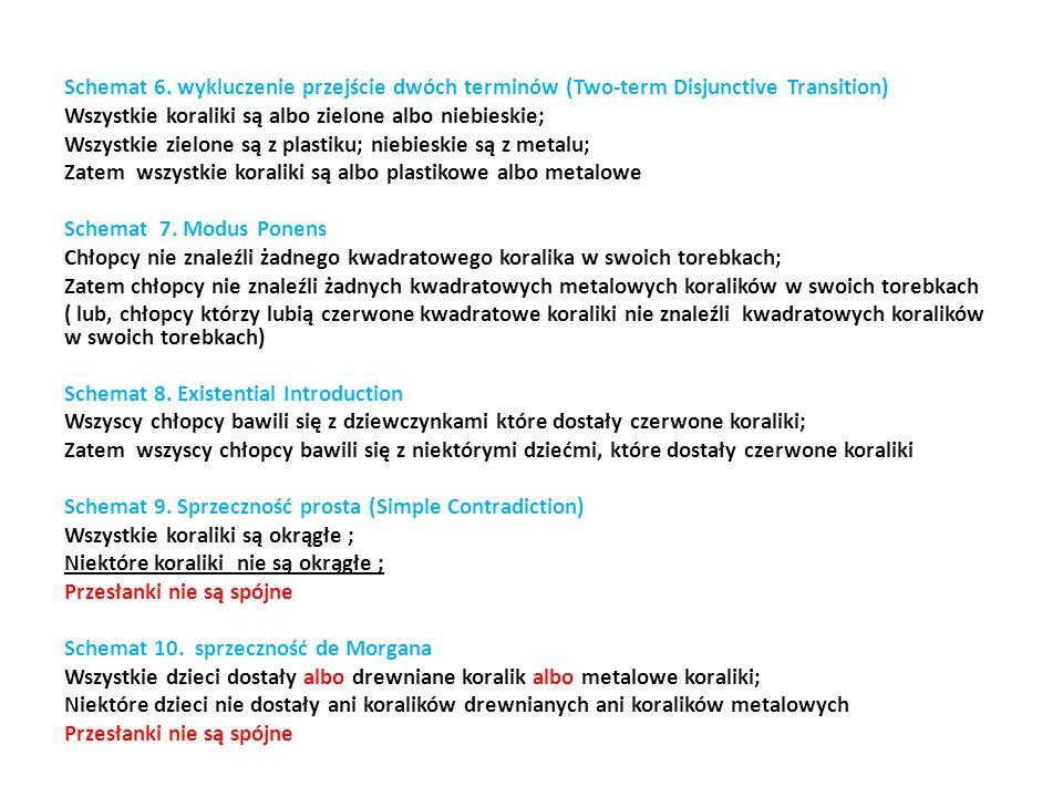 Schemat 6. wykluczenie przejście dwóch terminów (Two-term Disjunctive Transition)
