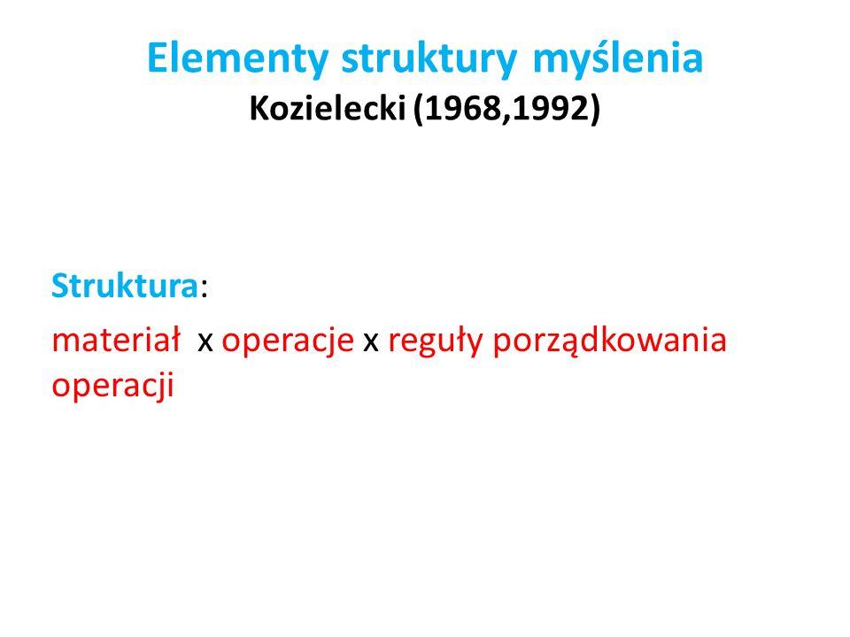 Elementy struktury myślenia Kozielecki (1968,1992)