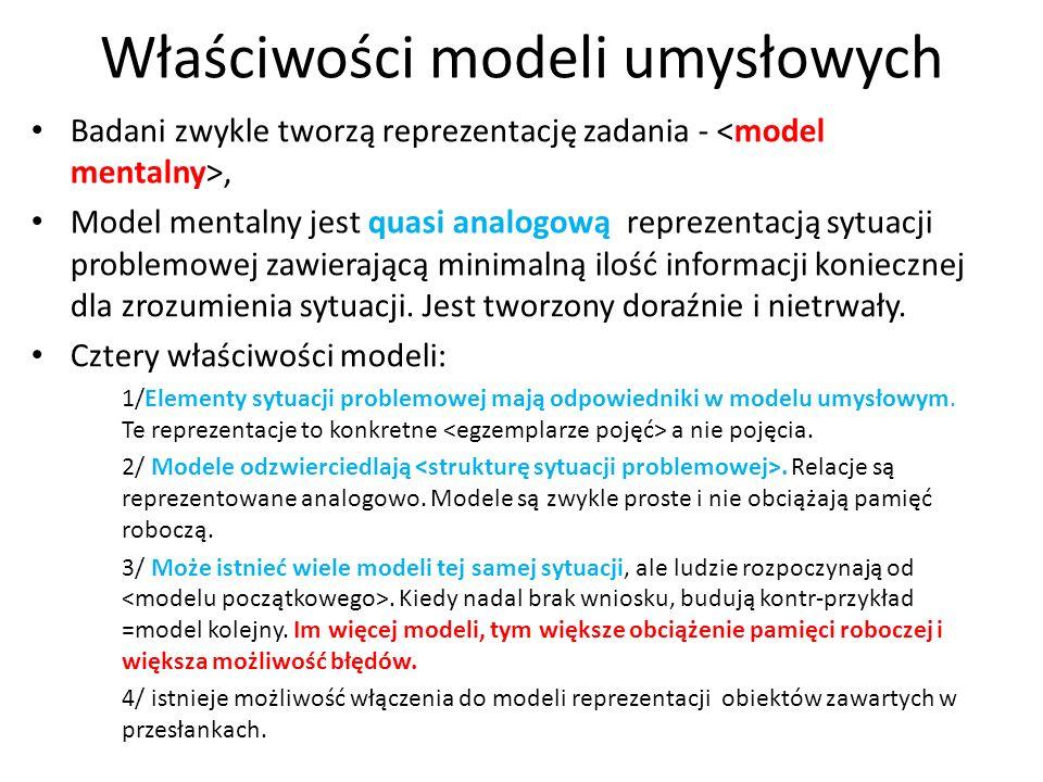 Właściwości modeli umysłowych