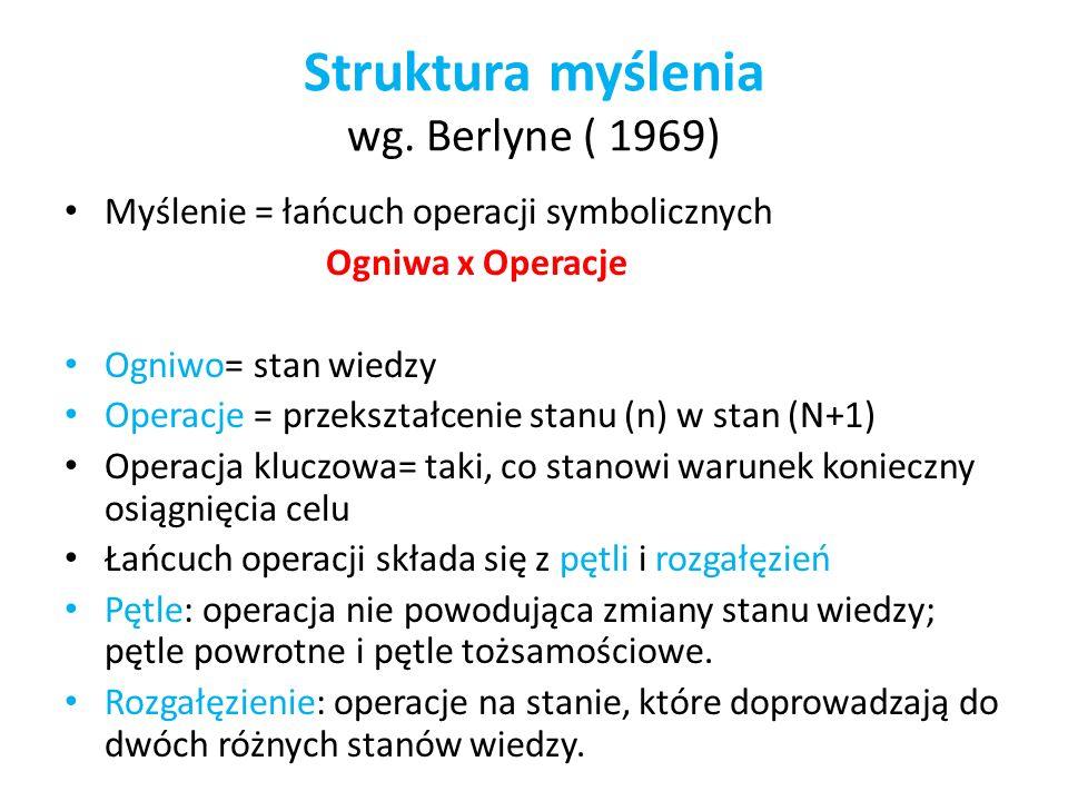 Struktura myślenia wg. Berlyne ( 1969)