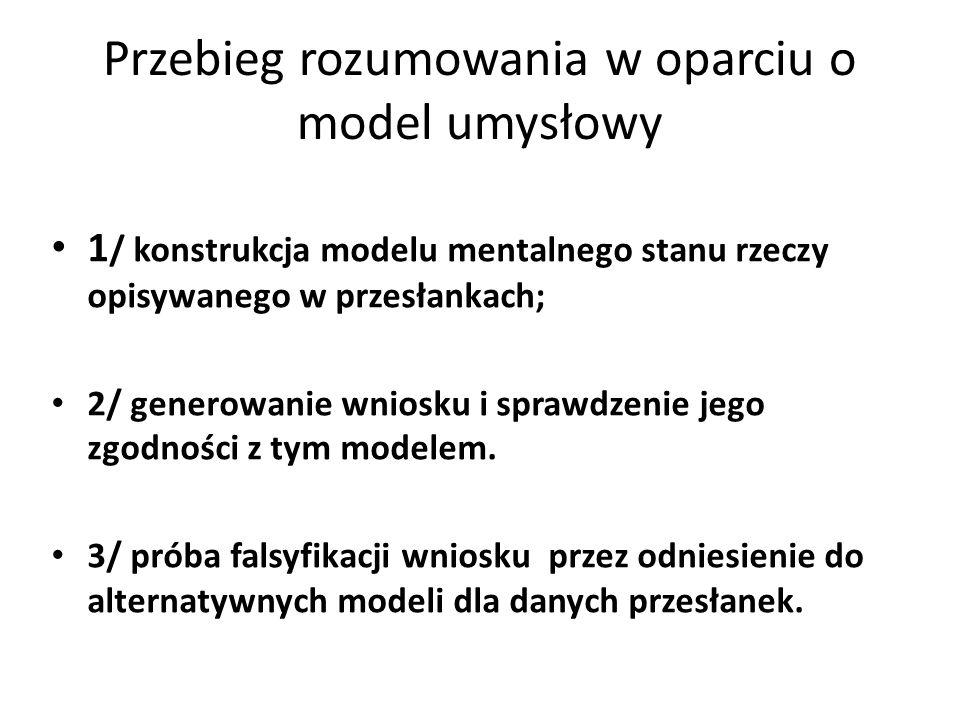 Przebieg rozumowania w oparciu o model umysłowy