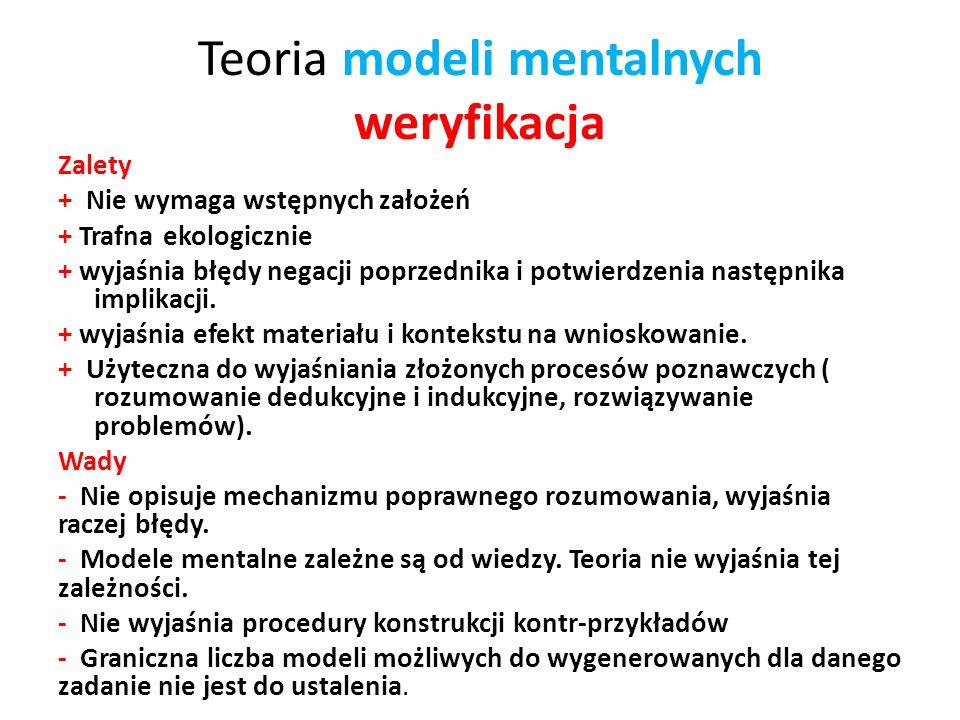 Teoria modeli mentalnych weryfikacja