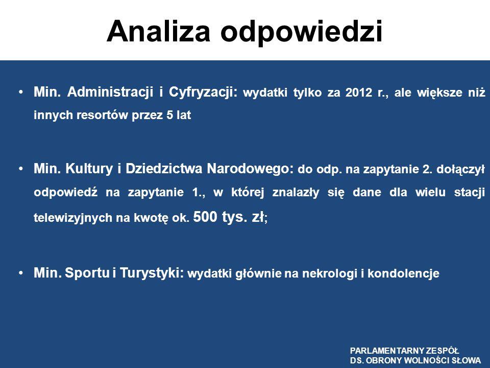 Analiza odpowiedziMin. Administracji i Cyfryzacji: wydatki tylko za 2012 r., ale większe niż innych resortów przez 5 lat.