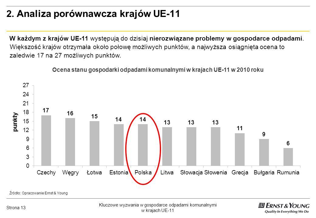 2. Analiza porównawcza krajów UE-11