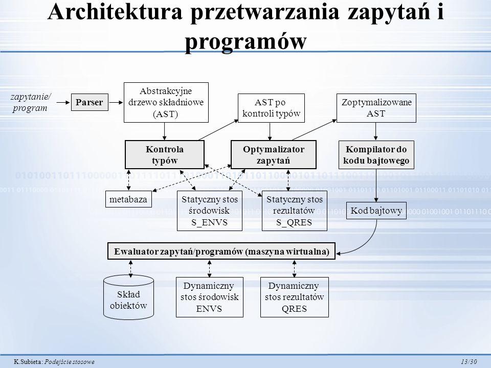 Architektura przetwarzania zapytań i programów