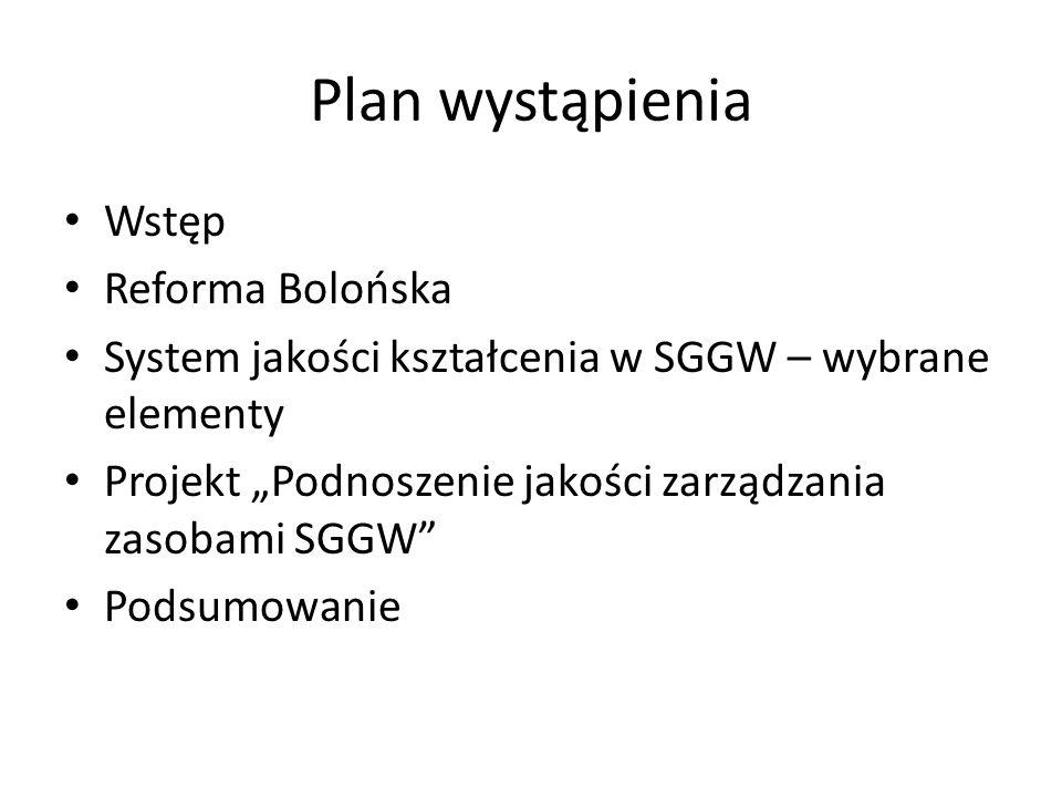 Plan wystąpienia Wstęp Reforma Bolońska