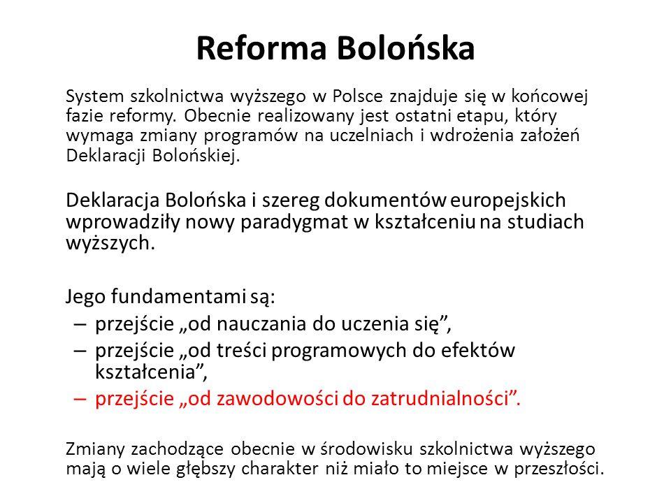 Reforma Bolońska Jego fundamentami są: