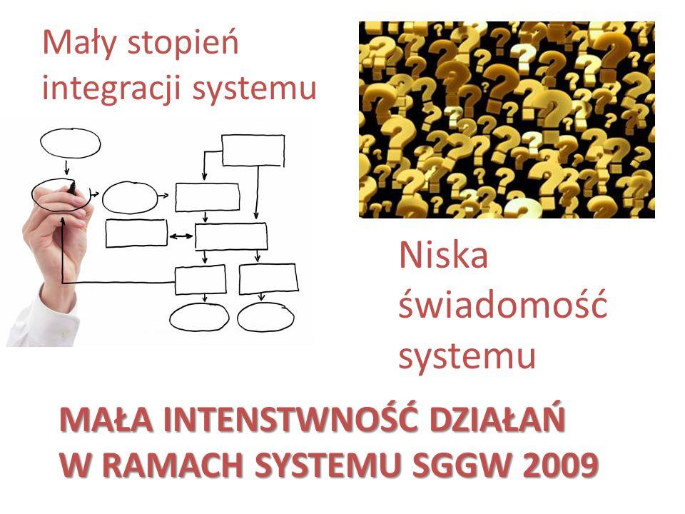 Mały stopień integracji systemu