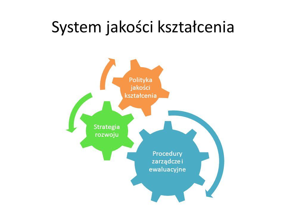 System jakości kształcenia