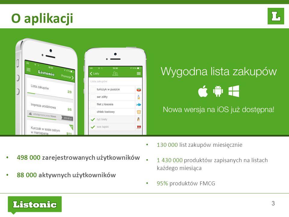 O aplikacji 498 000 zarejestrowanych użytkowników