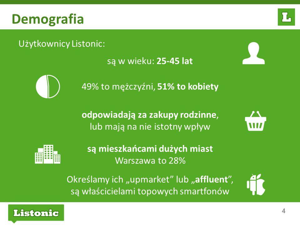Demografia Użytkownicy Listonic: są w wieku: 25-45 lat