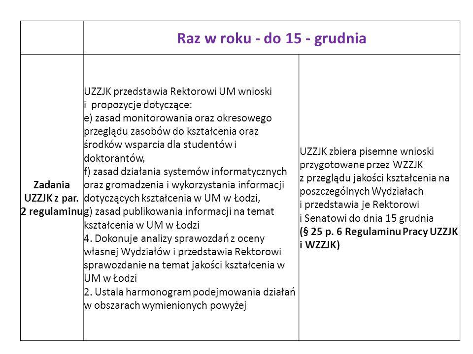 Zadania UZZJK z par. 2 regulaminu