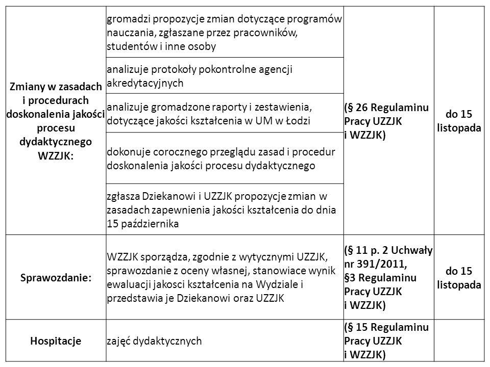 Zmiany w zasadach i procedurach doskonalenia jakości procesu dydaktycznego WZZJK: