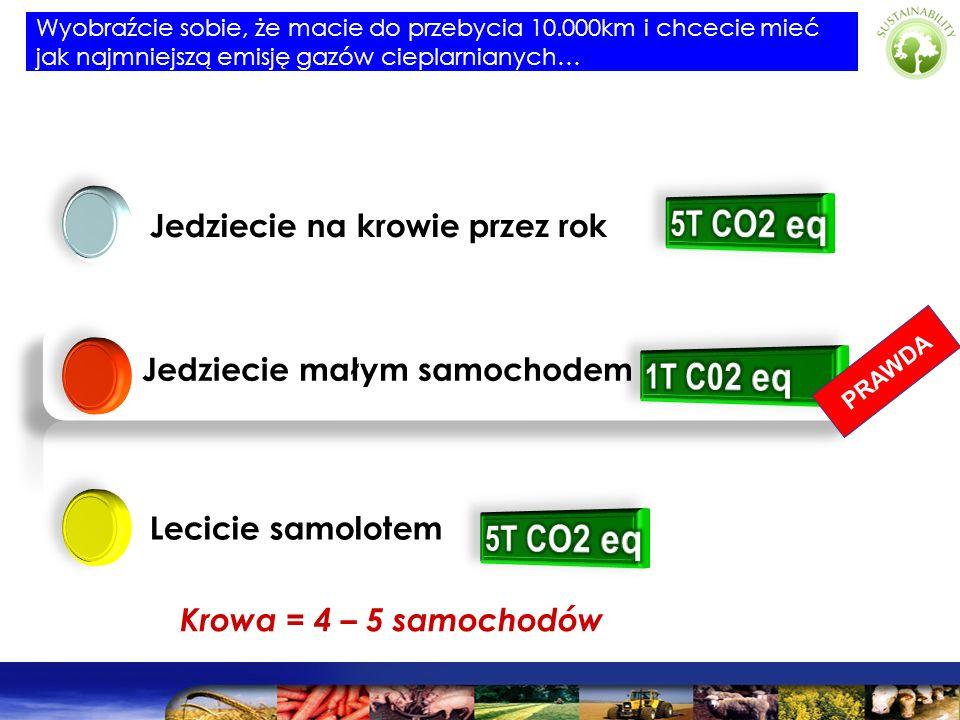 5T CO2 eq 1T C02 eq 5T CO2 eq Jedziecie na krowie przez rok
