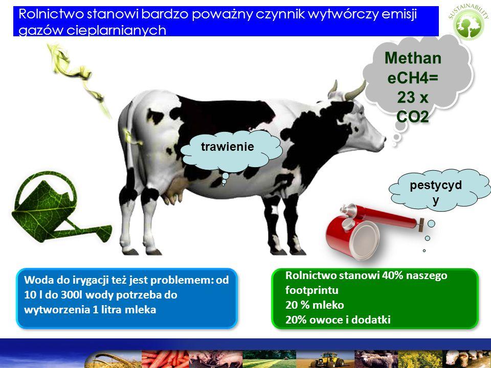Rolnictwo stanowi bardzo poważny czynnik wytwórczy emisji gazów cieplarnianych