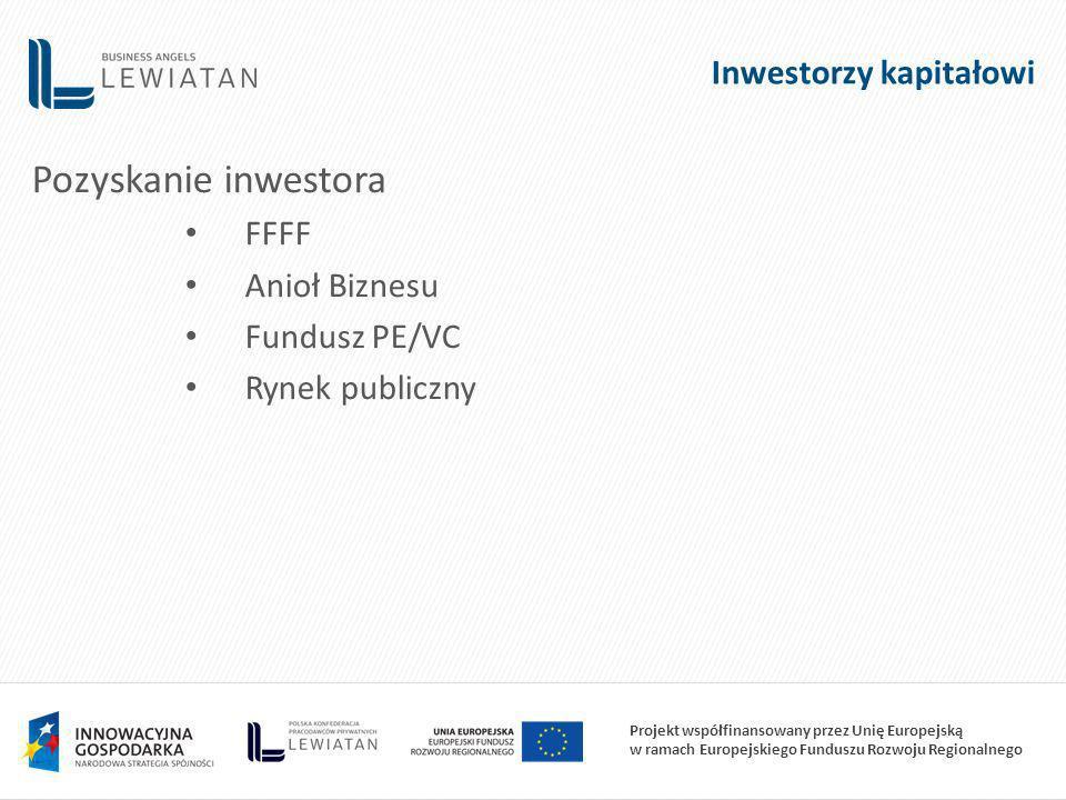 Inwestorzy kapitałowi