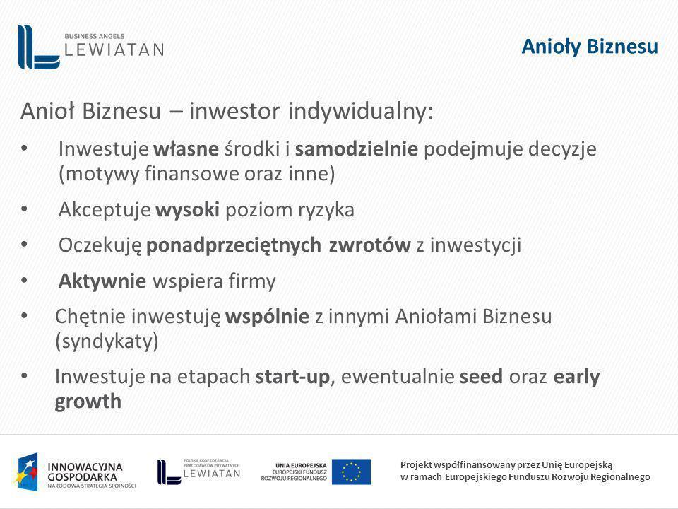 Anioł Biznesu – inwestor indywidualny: