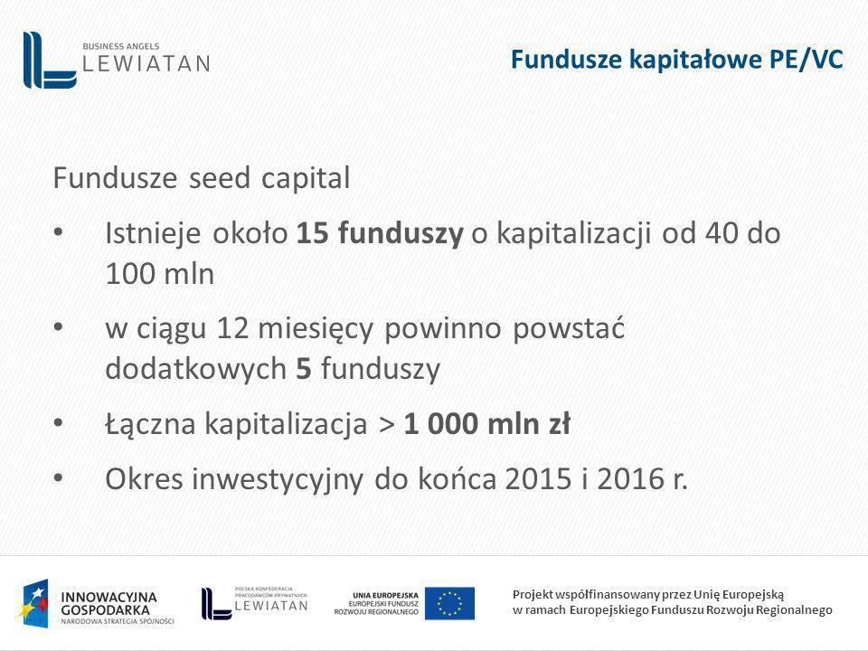 Fundusze kapitałowe PE/VC