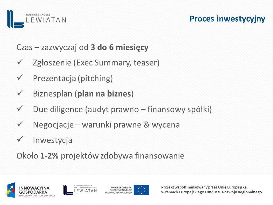 Proces inwestycyjny Czas – zazwyczaj od 3 do 6 miesięcy. Zgłoszenie (Exec Summary, teaser) Prezentacja (pitching)