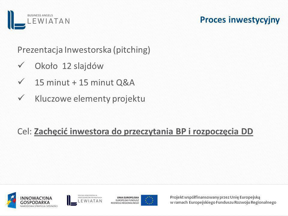 Proces inwestycyjny Prezentacja Inwestorska (pitching) Około 12 slajdów. 15 minut + 15 minut Q&A.