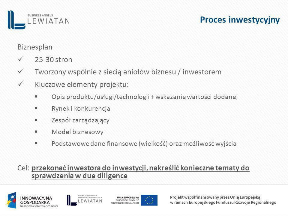 Proces inwestycyjny Biznesplan 25-30 stron