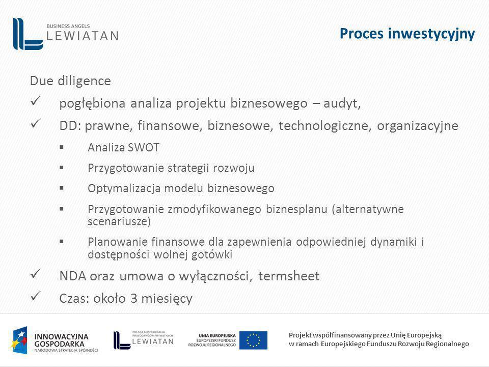 Proces inwestycyjny Due diligence