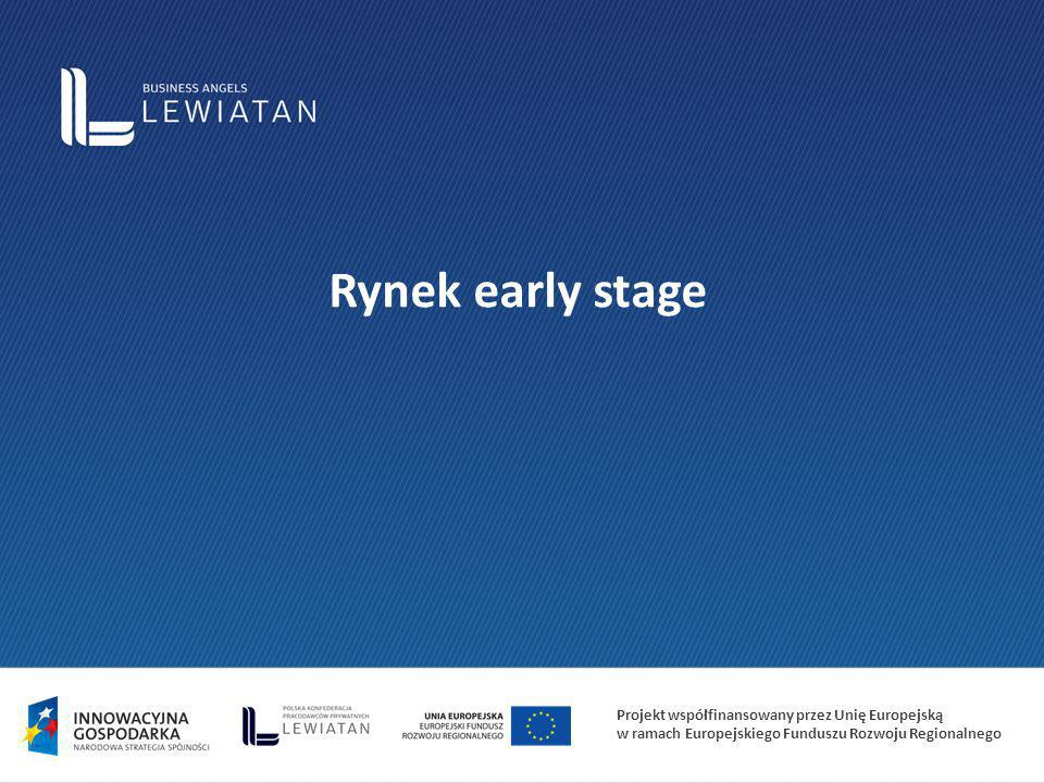 Rynek early stage