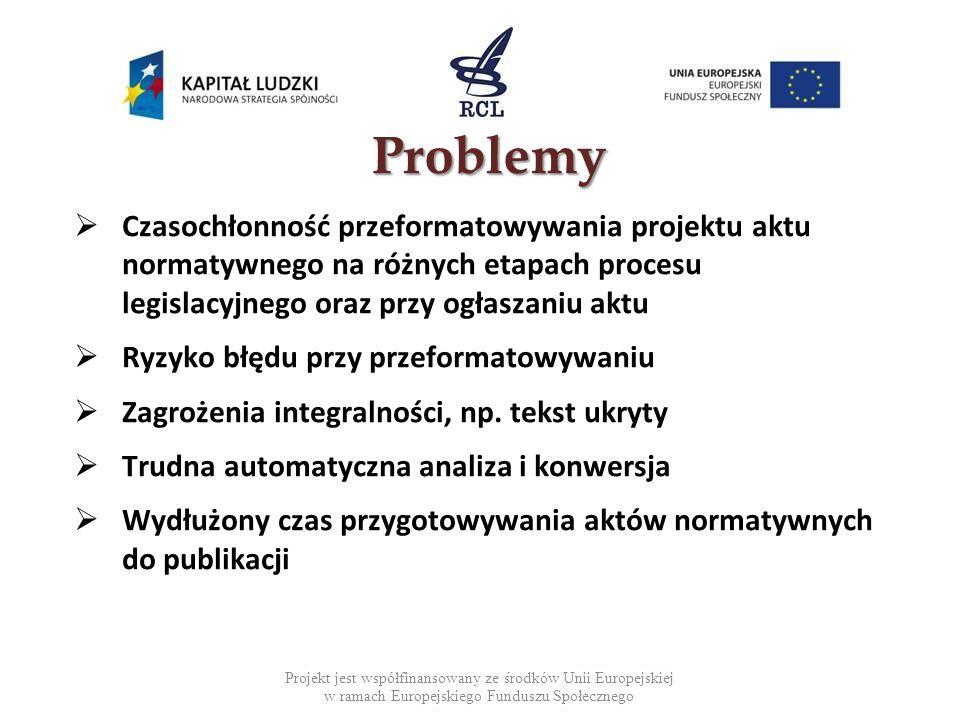 Problemy Czasochłonność przeformatowywania projektu aktu normatywnego na różnych etapach procesu legislacyjnego oraz przy ogłaszaniu aktu.