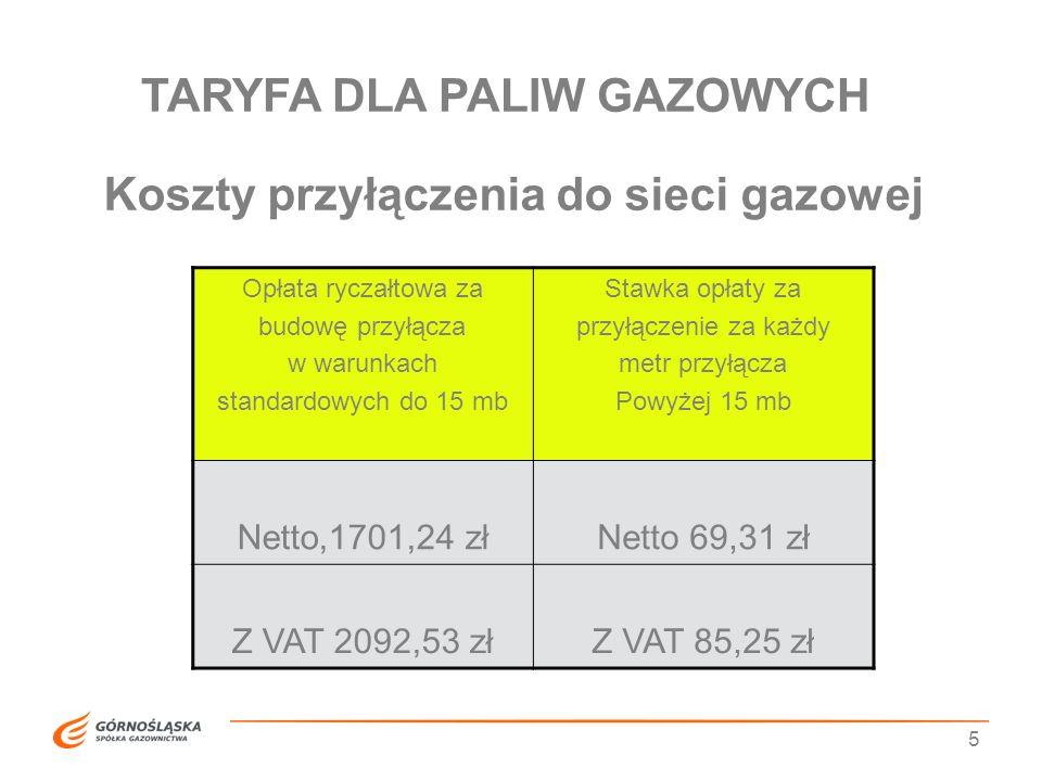Koszty przyłączenia do sieci gazowej