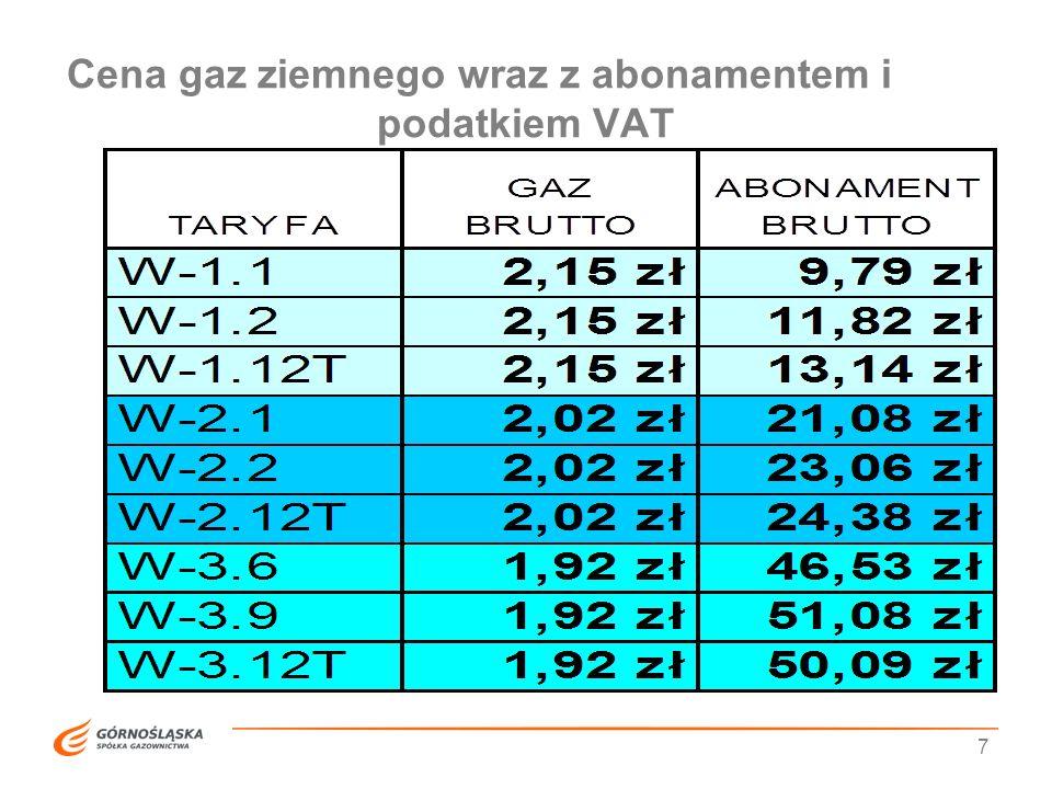 Cena gaz ziemnego wraz z abonamentem i VAT podatkiem VAT