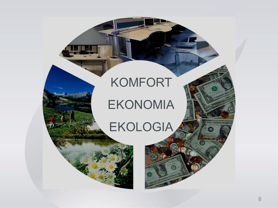 KOMFORT EKONOMIA EKOLOGIA