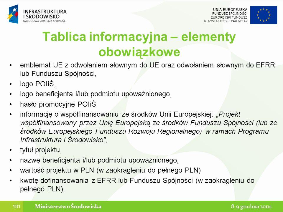 Tablica informacyjna – elementy obowiązkowe