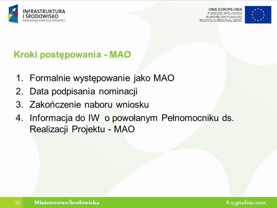 Kroki postępowania - MAO