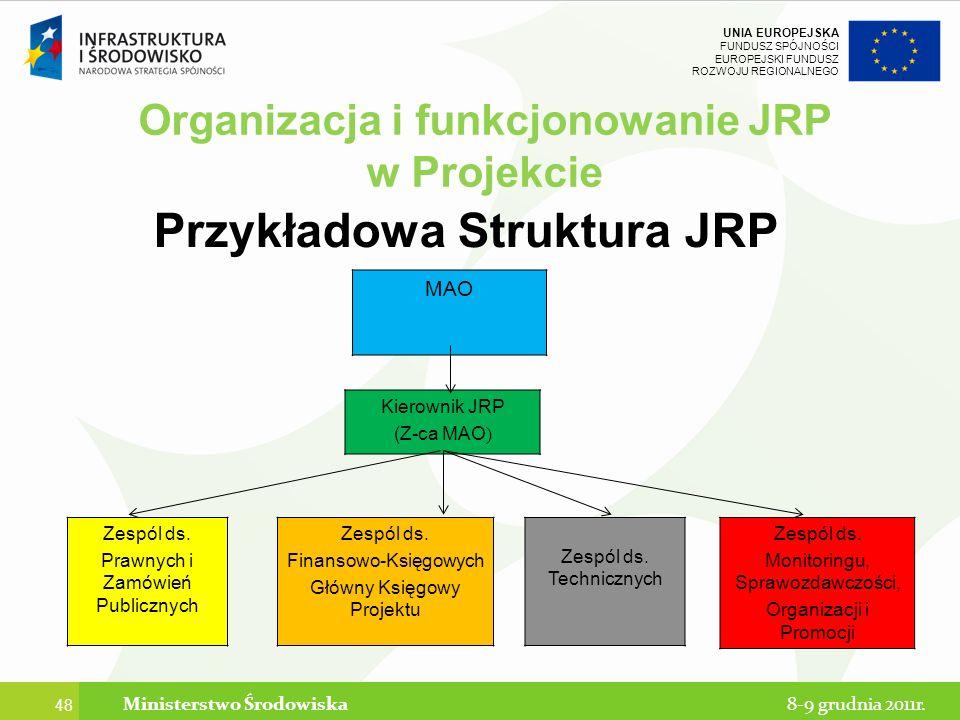Przykładowa Struktura JRP