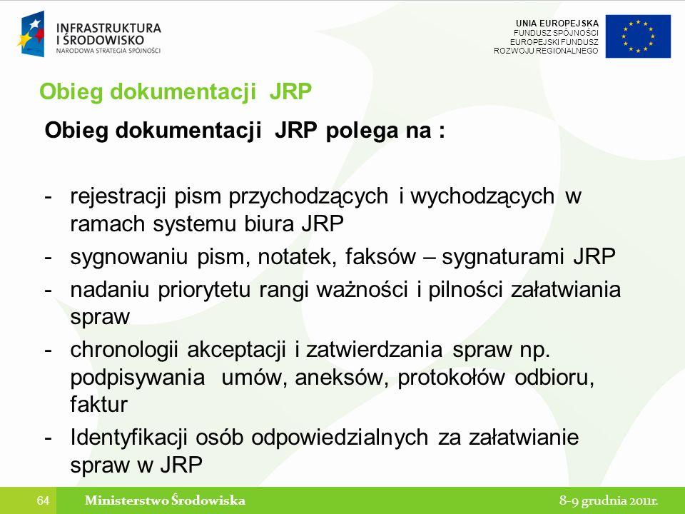 Obieg dokumentacji JRP