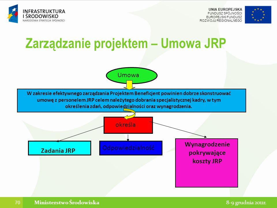 Zarządzanie projektem – Umowa JRP
