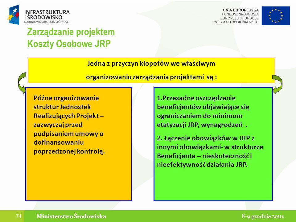 Zarządzanie projektem Koszty Osobowe JRP