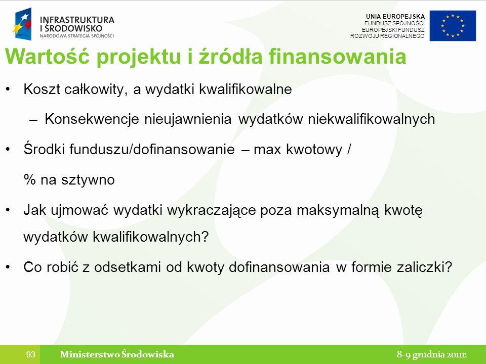 Wartość projektu i źródła finansowania