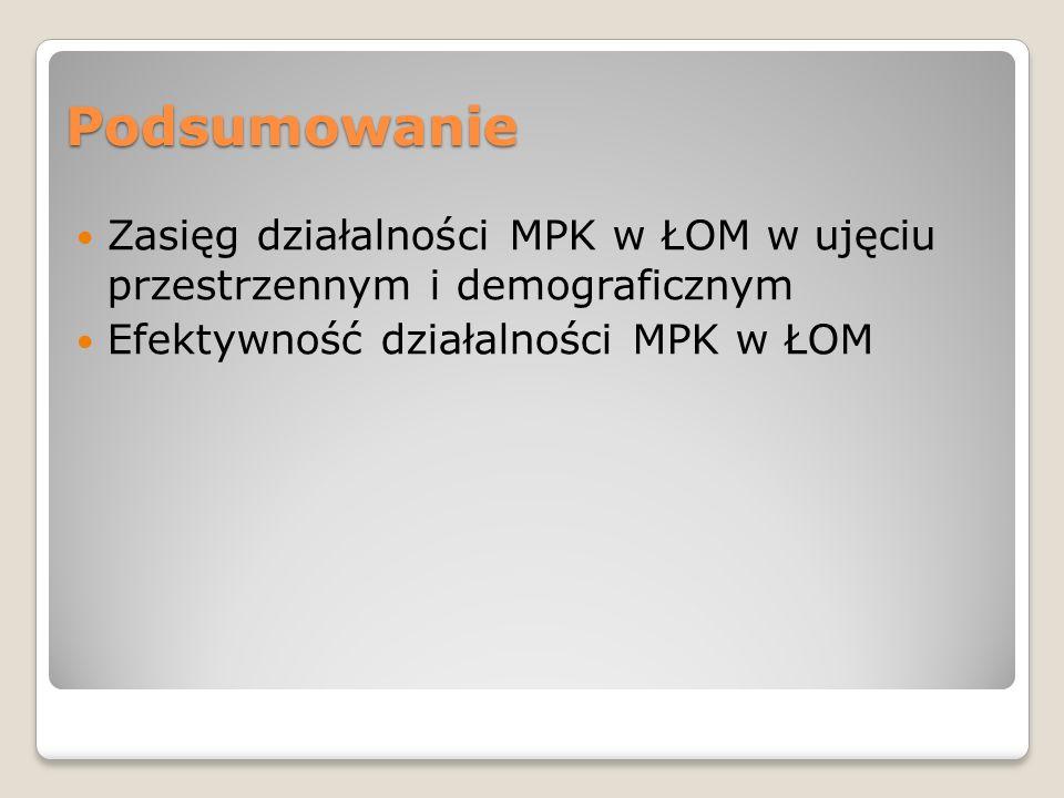 Podsumowanie Zasięg działalności MPK w ŁOM w ujęciu przestrzennym i demograficznym. Efektywność działalności MPK w ŁOM.