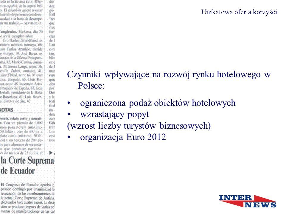 Czynniki wpływające na rozwój rynku hotelowego w Polsce:
