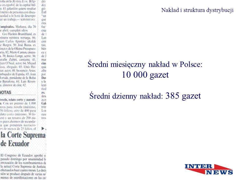 10 000 gazet Średni miesięczny nakład w Polsce: