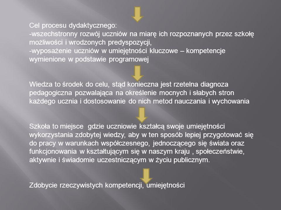Cel procesu dydaktycznego:
