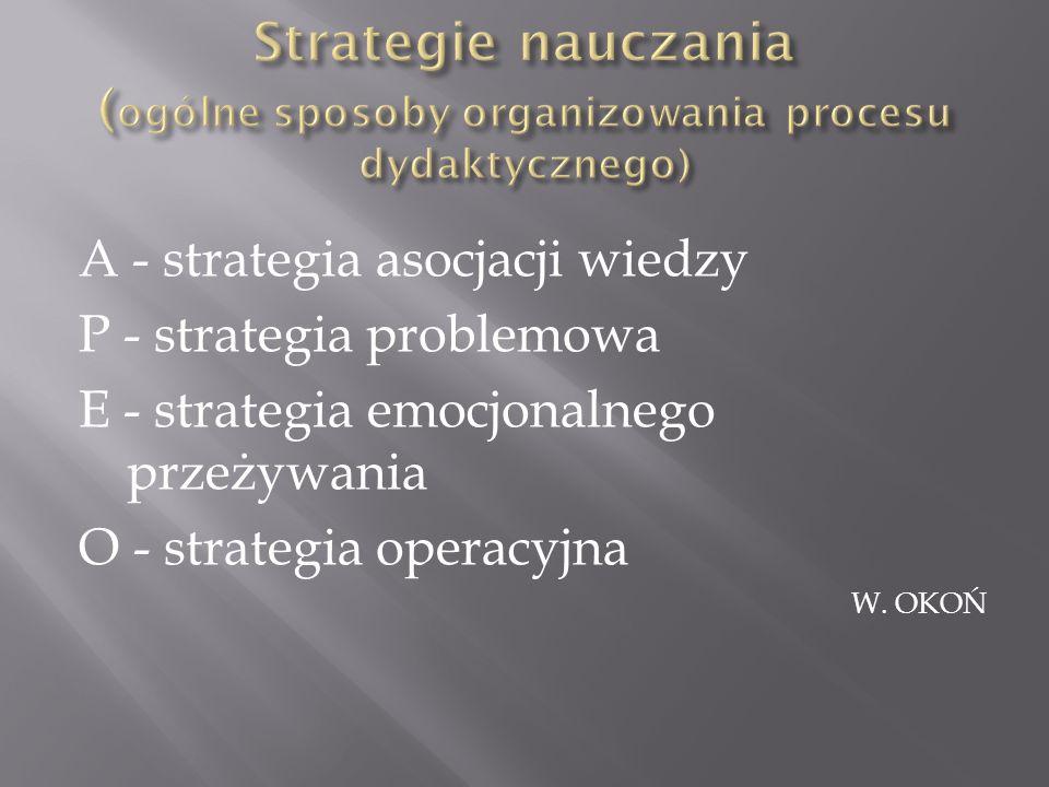 Strategie nauczania (ogólne sposoby organizowania procesu dydaktycznego)