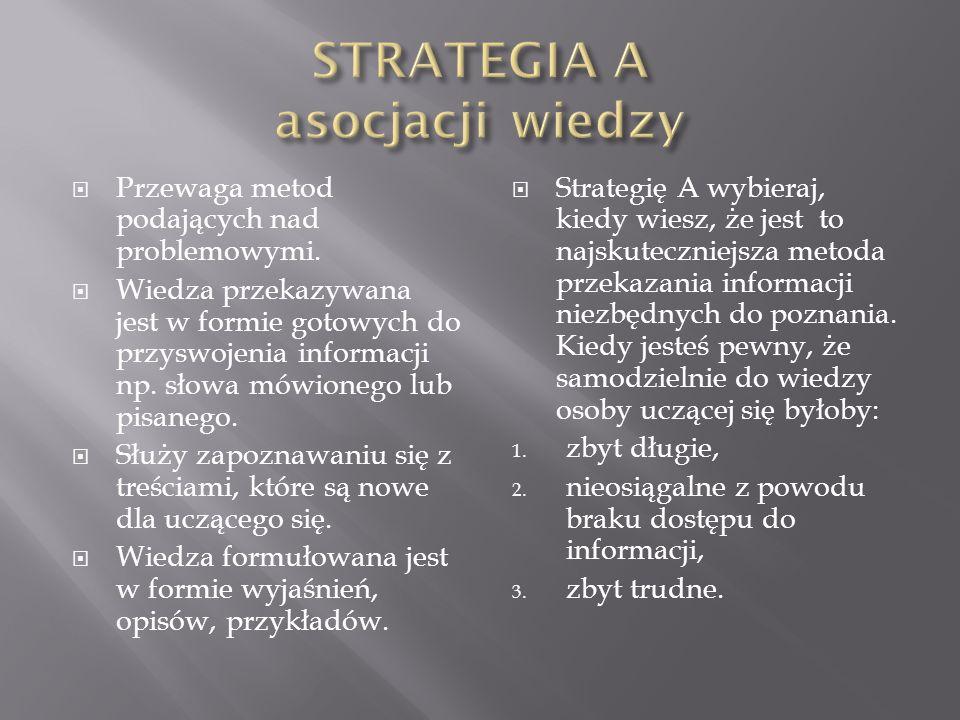 STRATEGIA A asocjacji wiedzy
