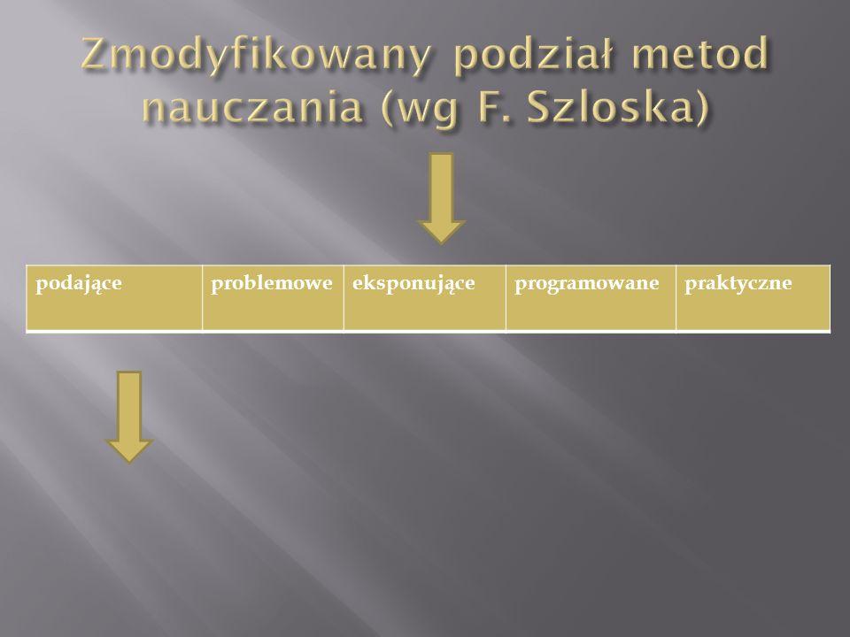 Zmodyfikowany podział metod nauczania (wg F. Szloska)