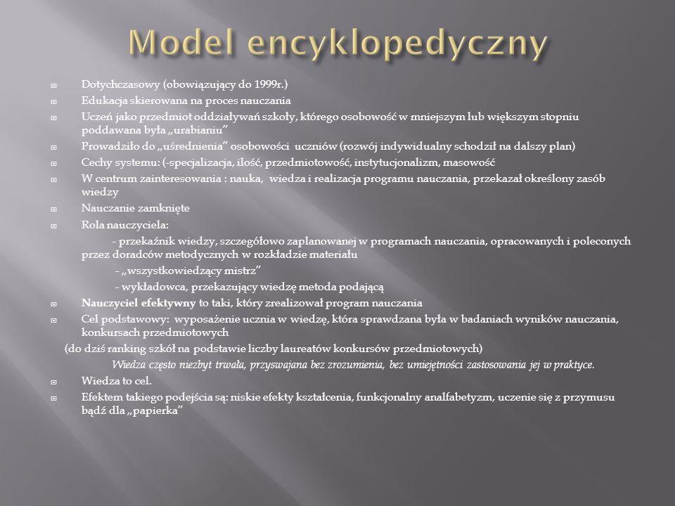 Model encyklopedyczny