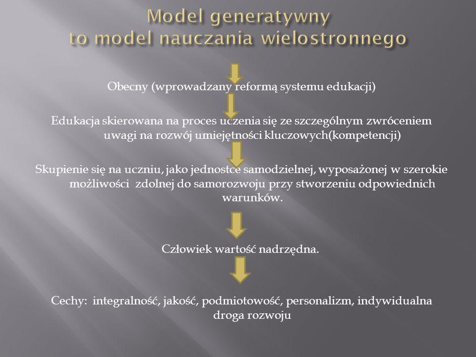 Model generatywny to model nauczania wielostronnego